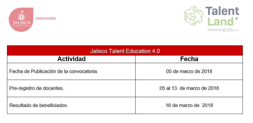 Jalisco Talent Education